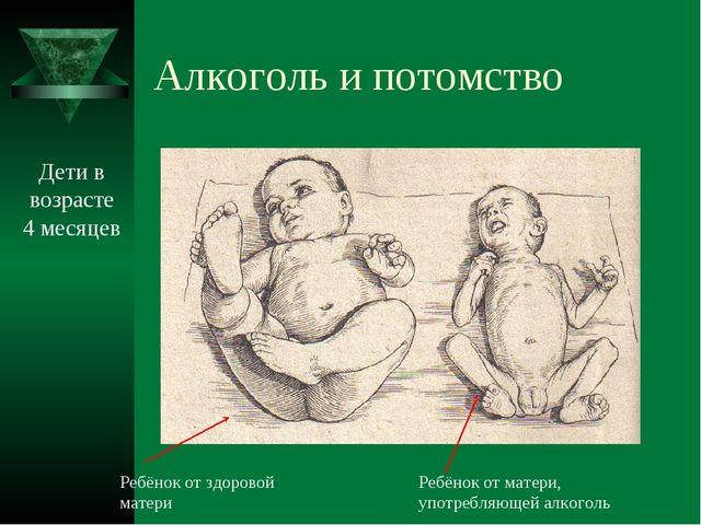 Алкоголь и потомство Ребёнок от здоровой матери Ребёнок от матери, употребляю...