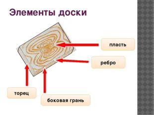 Элементы доски пласть ребро боковая грань торец