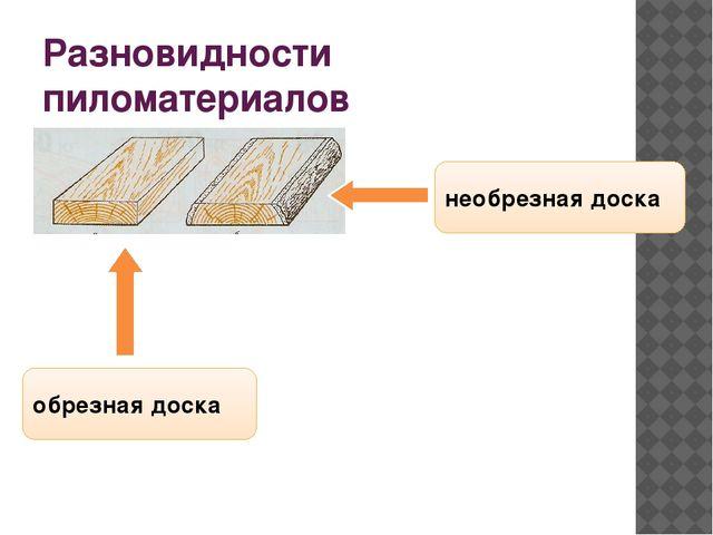 Разновидности пиломатериалов необрезная доска обрезная доска
