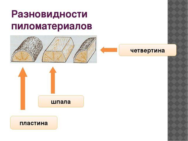 Разновидности пиломатериалов четвертина шпала пластина