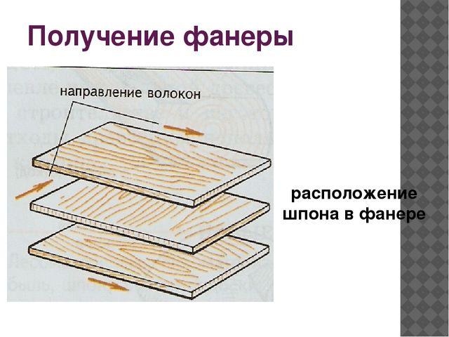 Получение фанеры расположение шпона в фанере