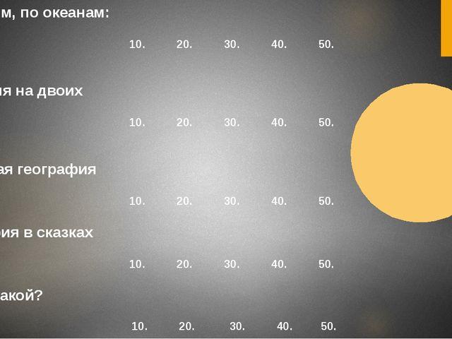 И планета Солнечной системы, И радиоактивный элемент Уран