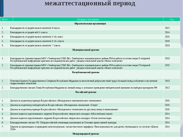14. Награды и поощрения педагога в межаттестационный период №п/п Награды и по...