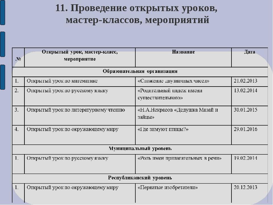 11. Проведение открытых уроков, мастер-классов, мероприятий
