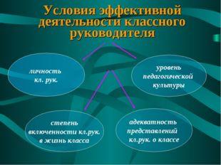 Условия эффективной деятельности классного руководителя личность кл. рук. сте