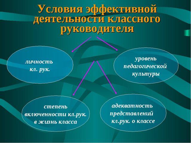 Условия эффективной деятельности классного руководителя личность кл. рук. сте...