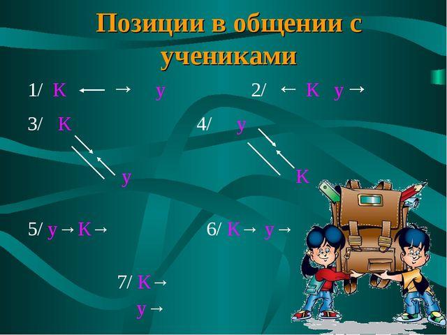 Позиции в общении с учениками 1/ К → у2/ ← К у→ 3/ К 4/ у  уК...