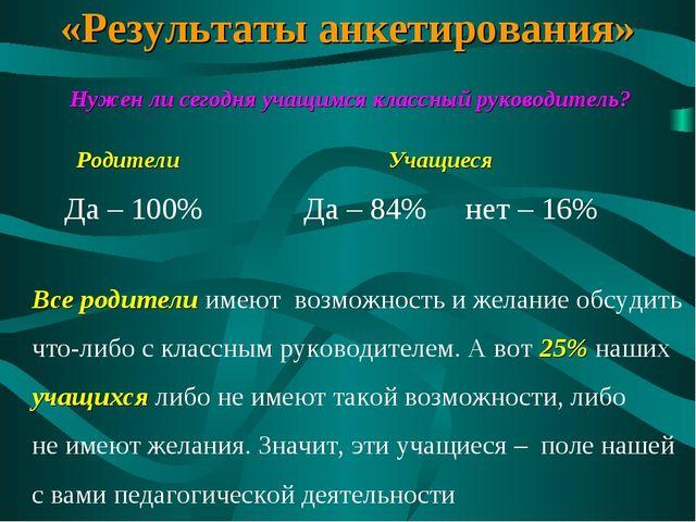 «Результаты анкетирования» Да – 100% Да – 84% нет – 16% Нужен ли сегодня учащ...