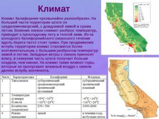 Климат Климат Калифорнии чрезвычайно разнообразен. На большей части территори