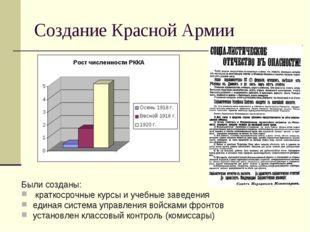 Создание Красной Армии Были созданы: краткосрочные курсы и учебные заведения