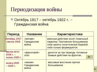 Периодизация войны Октябрь 1917 – октябрь 1922 г. – Гражданская война Период
