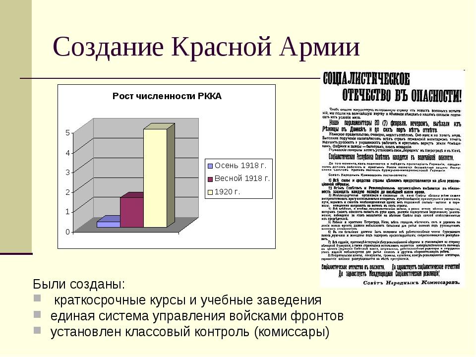Создание Красной Армии Были созданы: краткосрочные курсы и учебные заведения...