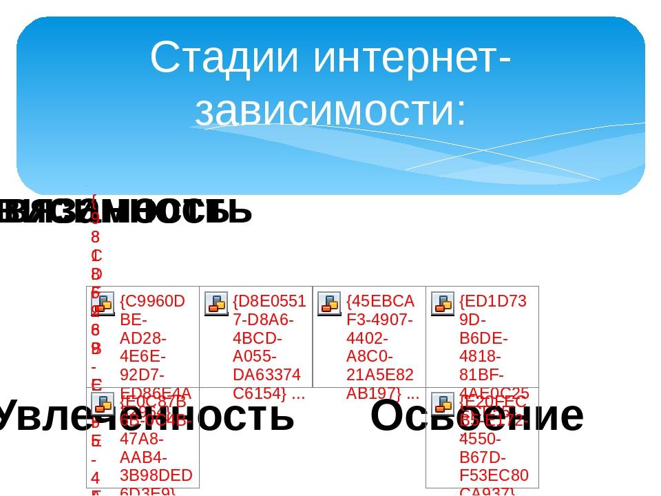 Стадии интернет-зависимости: