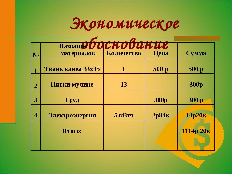 Экономическое обоснование №Название материалов Количество Цена Сумма 1 Т...