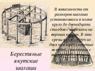 Берестяные якутские шалаши строились настолько фундаментально, что на зиму не