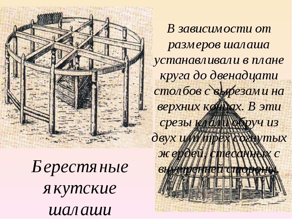 Берестяные якутские шалаши строились настолько фундаментально, что на зиму не...