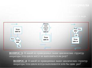Повторение ранее изученного материала ВОПРОС 2: Назовите разновидность цикла