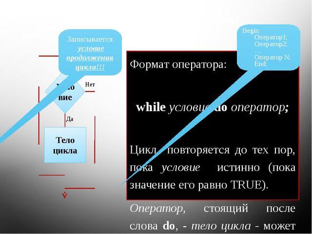 Формат оператора: while условие do оператор; Цикл повторяется до тех пор, пок...