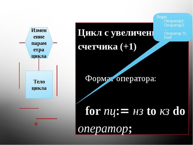Цикл с увеличением счетчика (+1) Формат оператора: for пц нз to кз do опер...