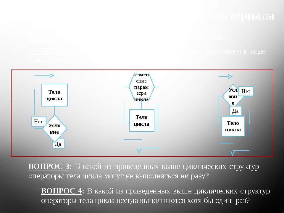 Повторение ранее изученного материала ВОПРОС 2: Назовите разновидность цикла...