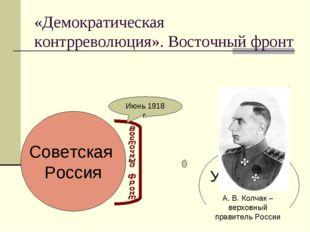 «Демократическая контрреволюция». Восточный фронт Советская Россия Июнь 1918