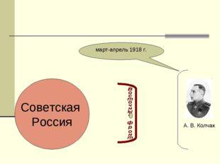 Советская Россия А. В. Колчак март-апрель 1918 г.