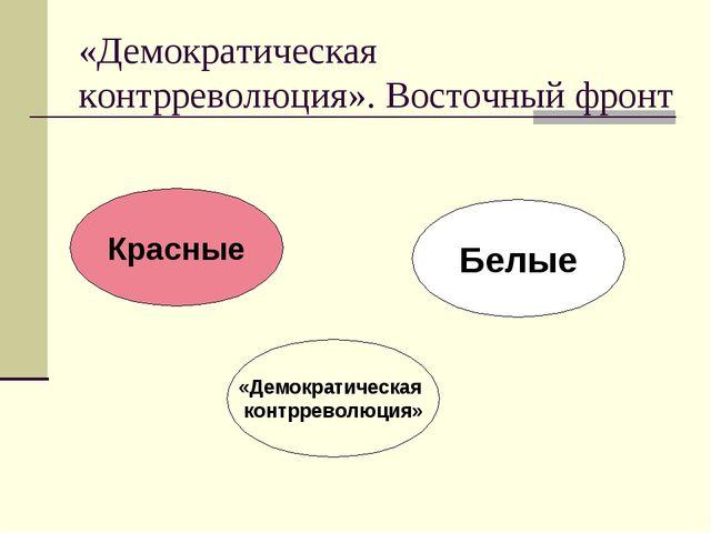 «Демократическая контрреволюция». Восточный фронт Белые Красные «Демократичес...