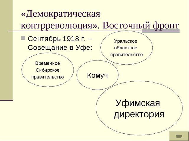 «Демократическая контрреволюция». Восточный фронт Сентябрь 1918 г. – Совещани...
