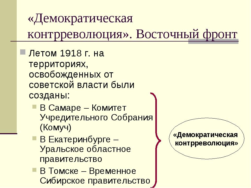 «Демократическая контрреволюция». Восточный фронт Летом 1918 г. на территория...