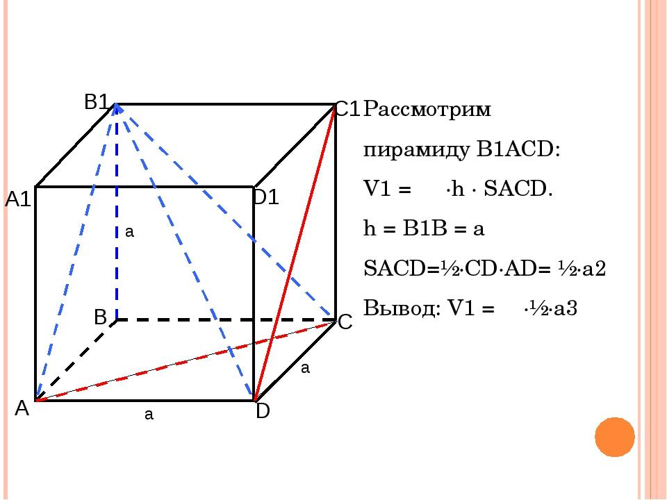 Рассмотрим пирамиду B1АCD: V1 = ⅓ ·h · SАСD. h = B1В = а SАСD=½·СD·АD= ½·а2...