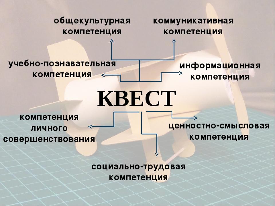 общекультурная компетенция коммуникативная компетенция учебно-познавательная...