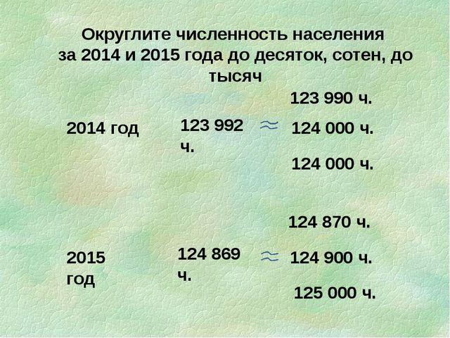 Округлите численность населения за 2014 и 2015 года до десяток, сотен, до тыс...