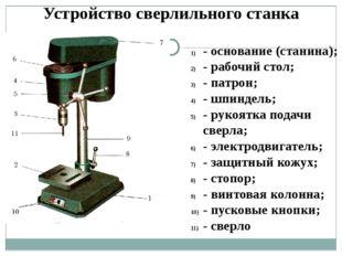 Устройство сверлильного станка - основание (станина); - рабочий стол; - патро