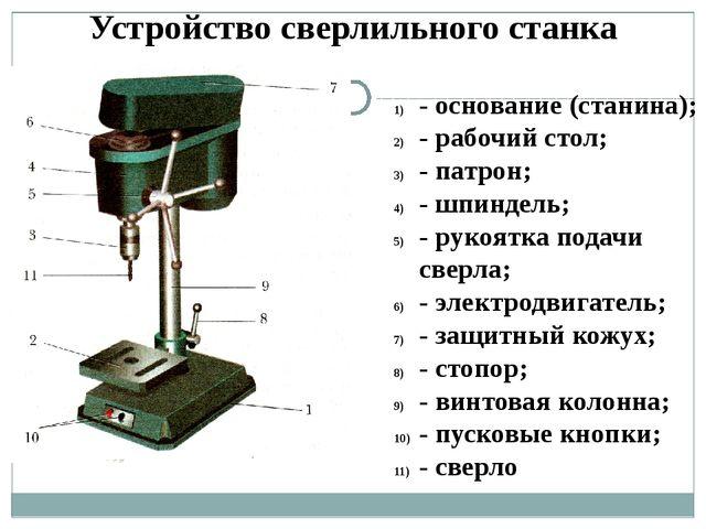Устройство сверлильного станка - основание (станина); - рабочий стол; - патро...