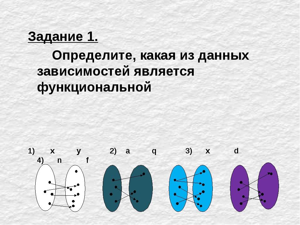 1) D(аx) = R. 2) E(аx)= R+ 3) Ось ОХ- нет (нулей функции нет) Ось ОУ-(0;1) 4...