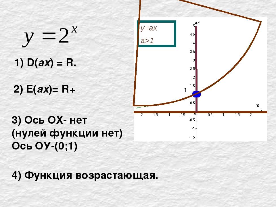 В ходе распада радиоактивного изотопа, его масса уменьшается по закону , где...