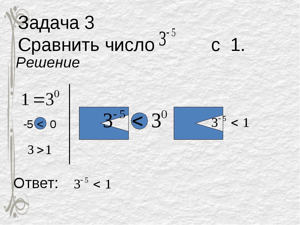 I В А Р И Н Т № задания 1 2 3 4 5 № ответа 3 1 2 4 2 II В А Р И Н Т № задания...