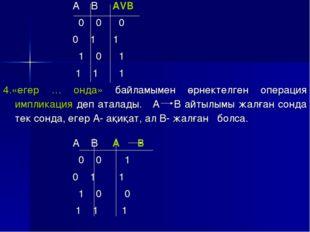 А В АVB 0 0 0 0 1 1 1 0 1 1 1 1 4.«егер … онда» байламымен өрнектелген опера