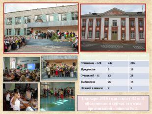 1 января 2016 года школу 42 и 51 объединили и сейчас это одна организация – ш