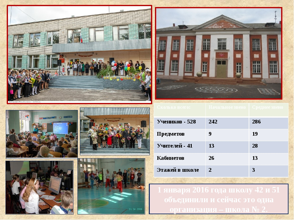 1 января 2016 года школу 42 и 51 объединили и сейчас это одна организация – ш...