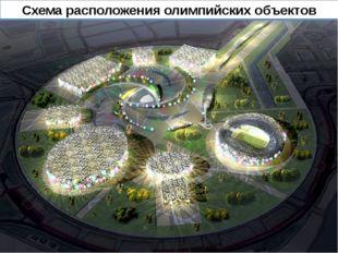 Схема расположения олимпийских объектов