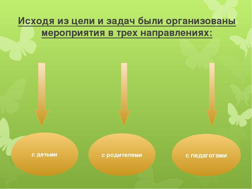 Исходя из цели и задач были организованы мероприятия в трех направлениях: с д...
