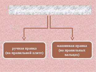 разновидности операции правки ручная правка (на правильной плите) машинная п