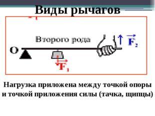 Нагрузка приложена между точкой опоры и точкой приложения силы (тачка, щипцы)