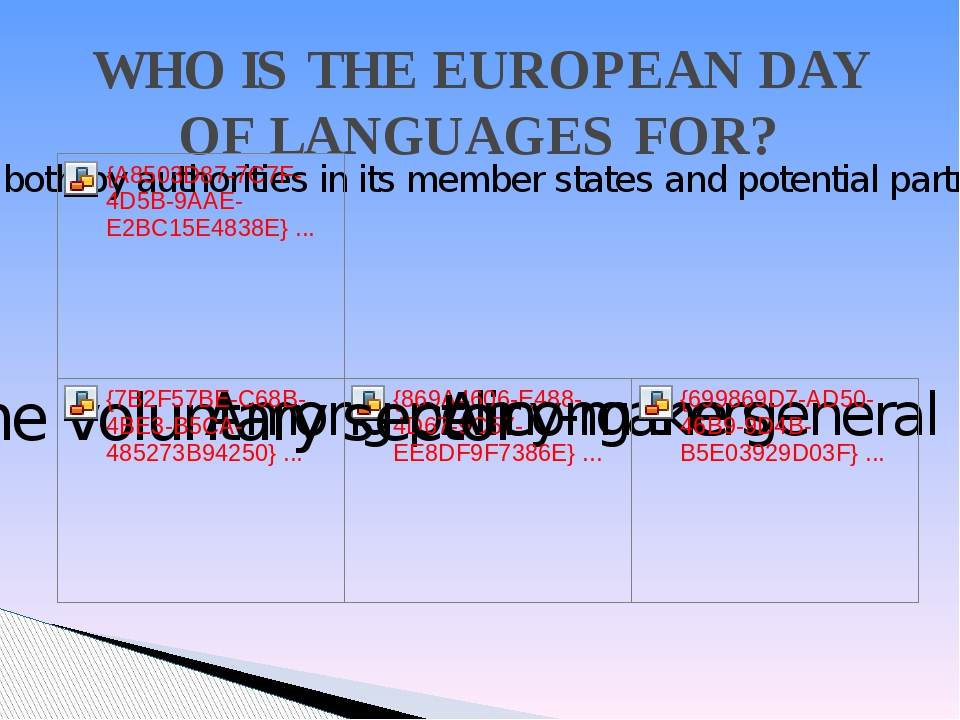 WHO IS THE EUROPEAN DAY OF LANGUAGES FOR?