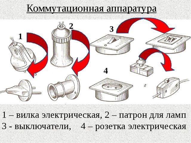 1 2 3 4 Коммутационная аппаратура 1 – вилка электрическая, 2 – патрон для ла...