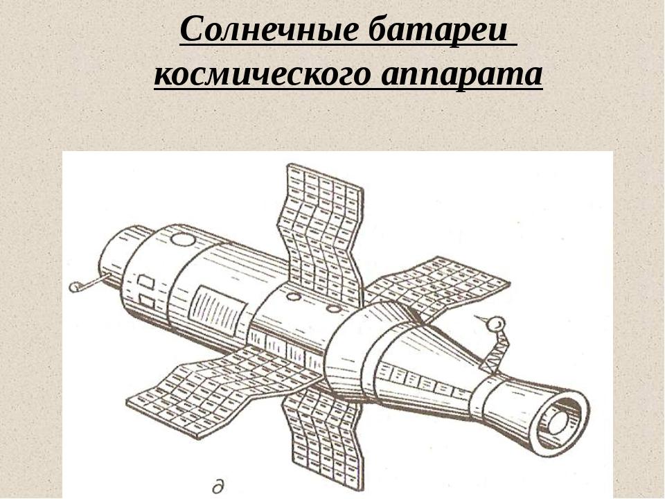 Солнечные батареи космического аппарата