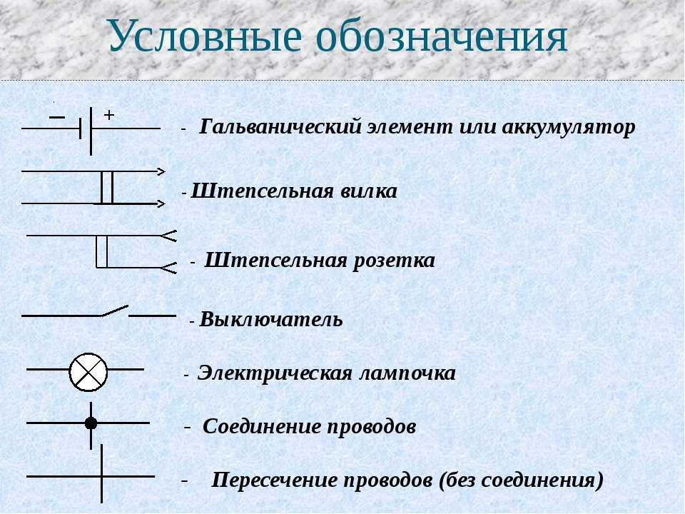 Условные обозначения _ + - Гальванический элемент или аккумулятор - Штепсельн...