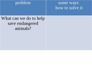 problem some ways how to solve it What can we do to help save endangered ani