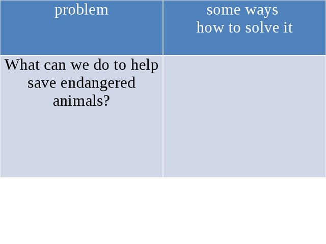 problem some ways how to solve it What can we do to help save endangered ani...